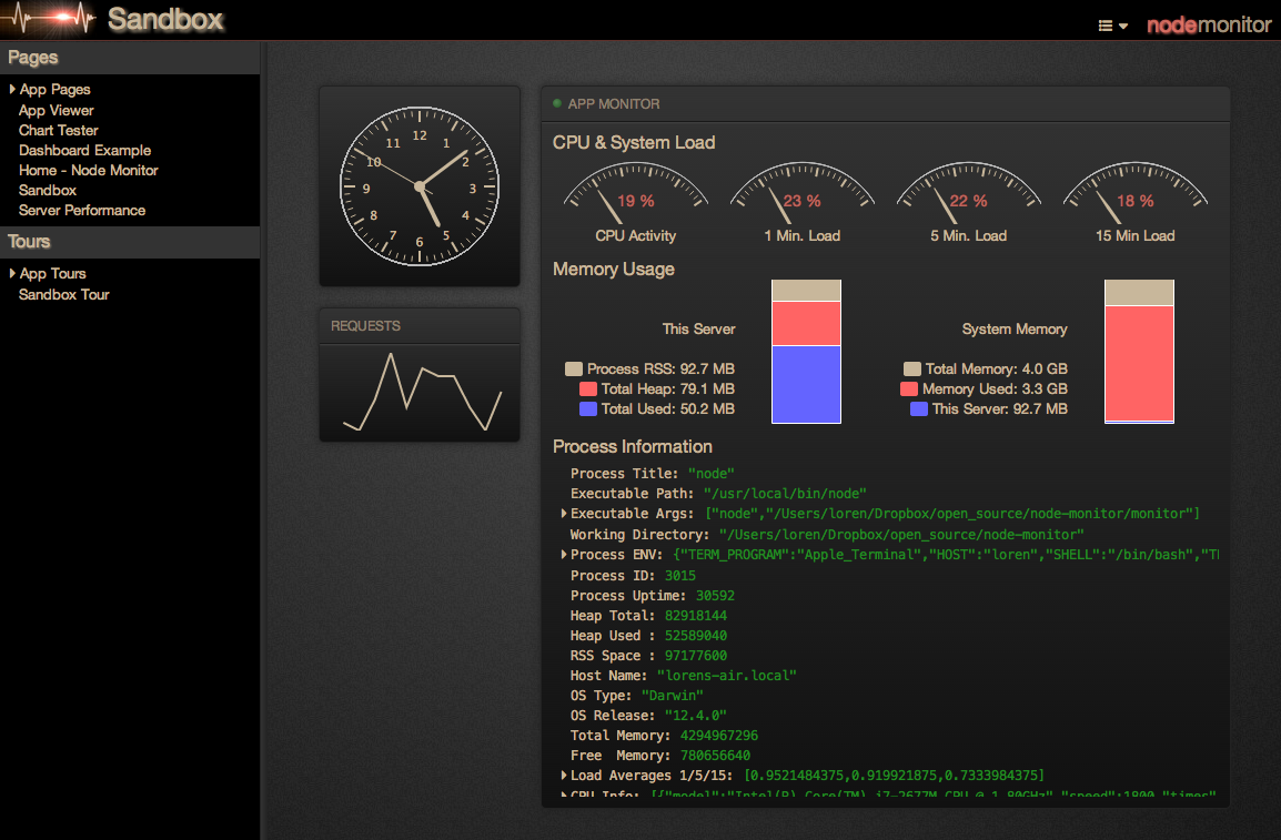 Monitor Dashboard